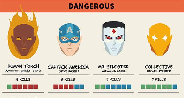 Los 24 asesinos mas letales de Marvel Cómics