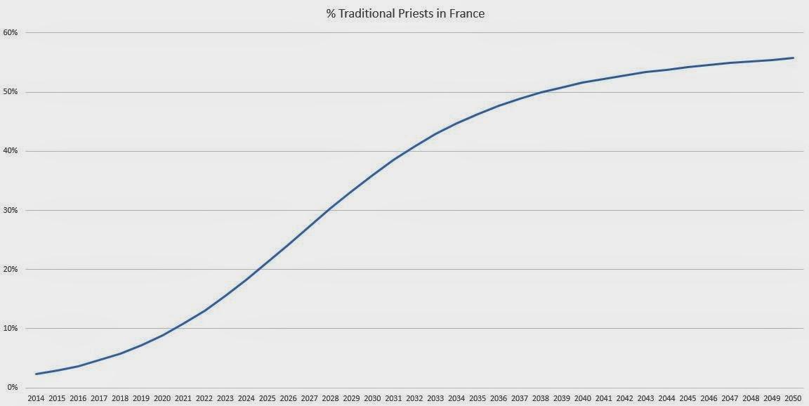 [Image: france+forecast+2.JPG]