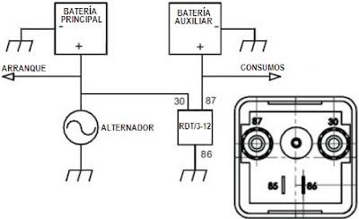 Esquema conexión relé automático desconexión batería.