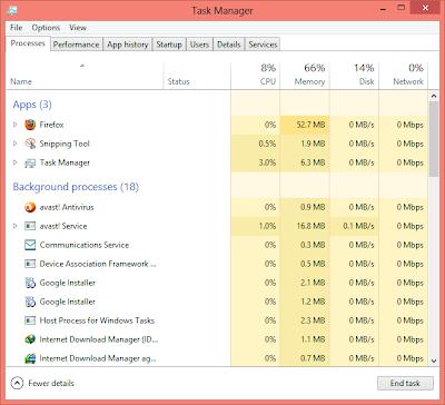 Mozilla Proof Task Manager -ITTWIST