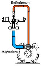 Aspiración y retorno en compresor con válvula de 4 vías