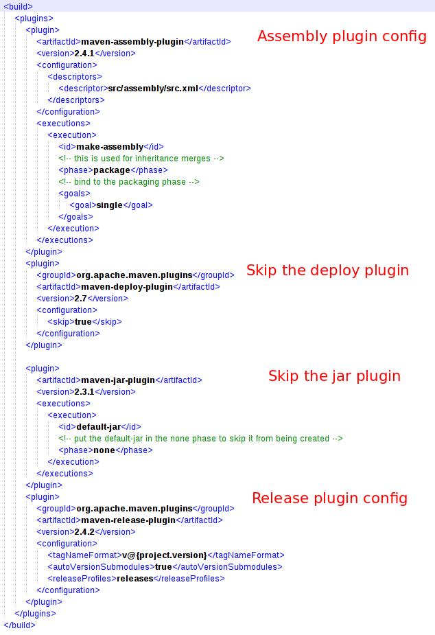 Content-package-maven-plugin download