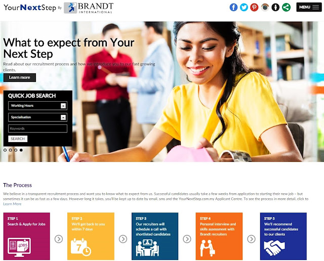Brandt International, Cazar, Your Next Step, career site, job portal, cari kerja, byrawlins,