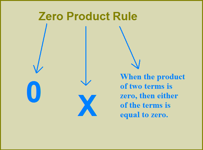 Zero Product Solving Quadratic Equations