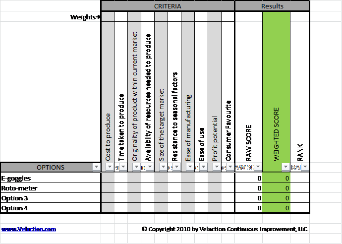 assignment 1 innovation matrix 1 why dynamic traffic assignment from a transportation planning   the dta is thus a product of the number of nonzero cells of one matrix and  the number of time intervals  presented at innovations in travel modeling  2008.