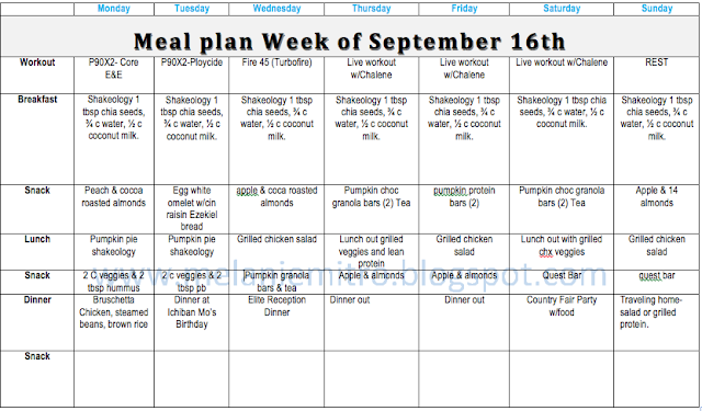 Clean Eating Meal Plan- Traveling
