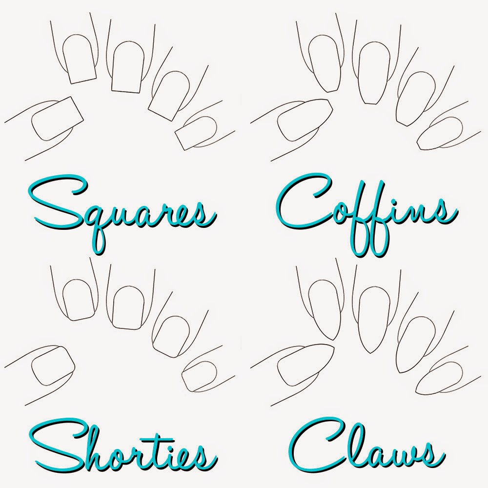 Nail shape template