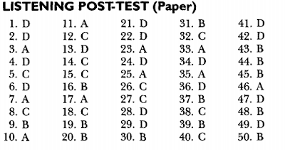 Kunci Jawaban Soal Listening Longman Post-test