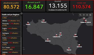 COVID-19 Italia - Monitoraggio 1 Aprile