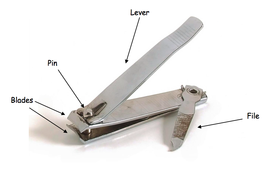 Figure 1 Traditional Fingernail Clipper