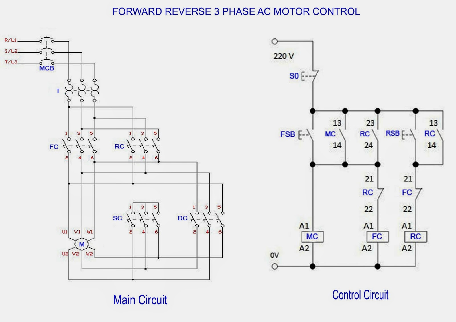 Control Wiring Diagram Of 3 Phase Motor : Forward reverse phase ac motor control circuit diagram