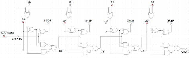 let's learn computing: 4 bit adder/subtractor circuit  let's learn computing - blogger