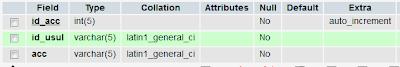 Contoh Program ACC dengan menggunakan VB 6.0