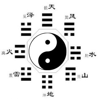 Tiên Thiên Bát Quái 3
