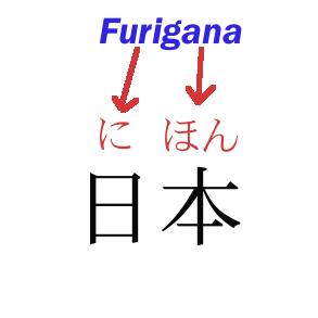 http://2.bp.blogspot.com/-_QDAmORfLXw/UxzsiorDETI/AAAAAAAAAL8/sJzqewIbVVs/s1600/furigana.png