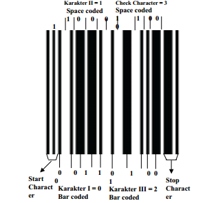 barcode st machine