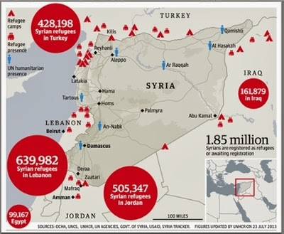 Map of Syrian refugees