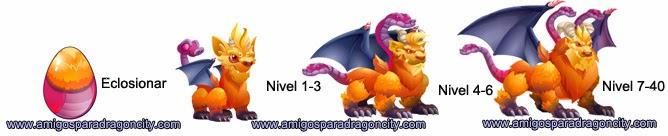 imagen del crecimiento del dragon quimera