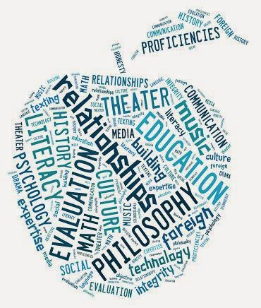 essay on relationship between philosophy and education