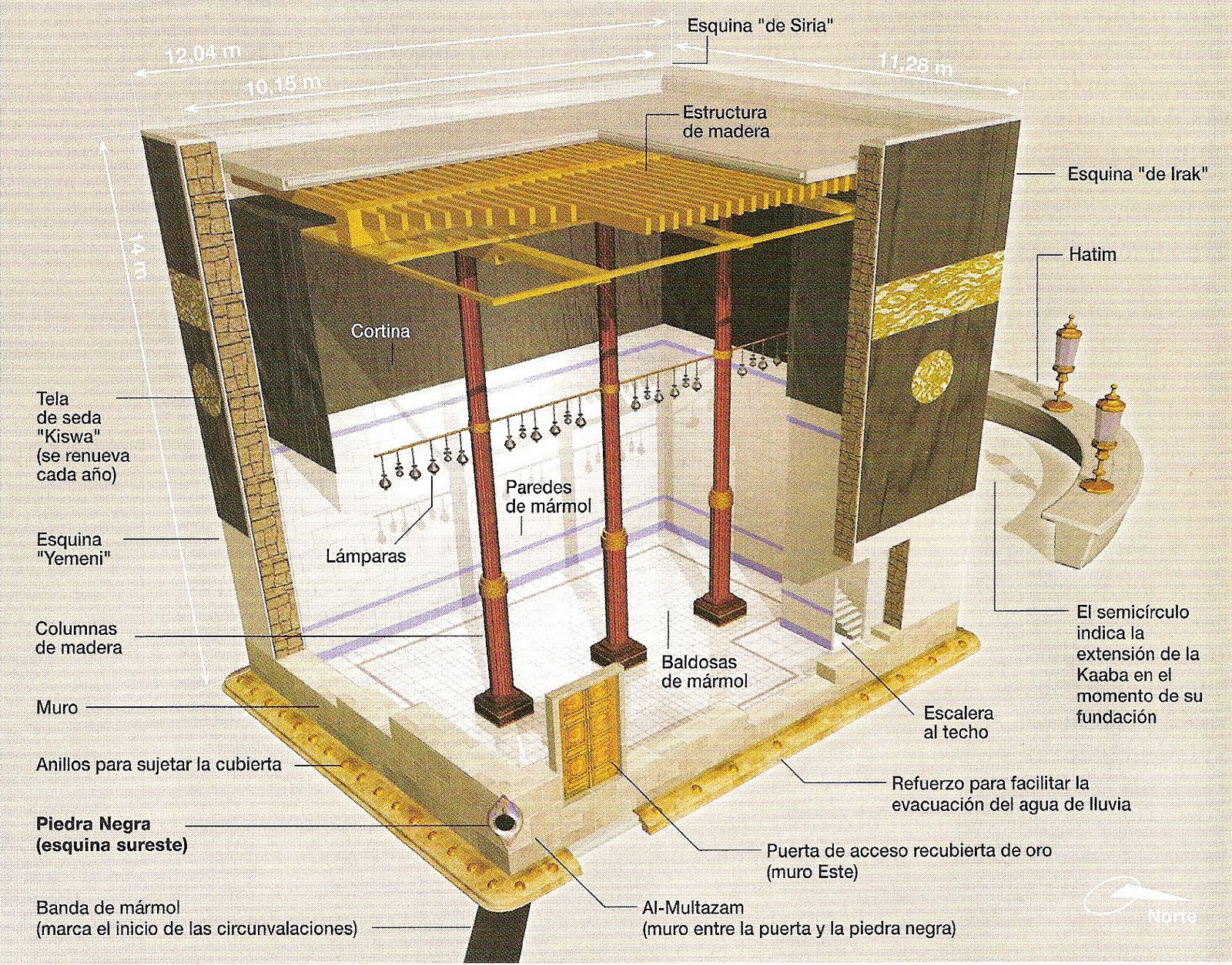 Makkah  U0026 Madina  The Holy Kaaba Architecture And Organization  Kabah