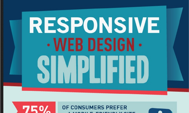 Keeping it Simple with Responsive Web Design #infographic