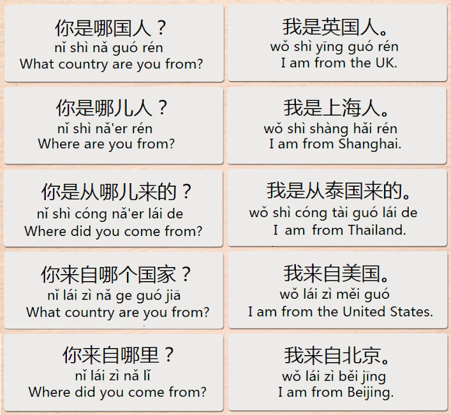 """5 ways to ask """"Where are you from?"""" in Chinese"""