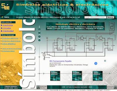 Simbología eléctrica y electrónica
