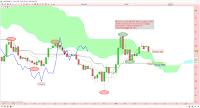analyse technique argent 19/04/2015