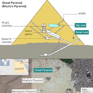 Le top des découvertes archéologiques en 2017