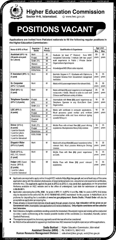 Higher Education Commission Islamabad Jobs
