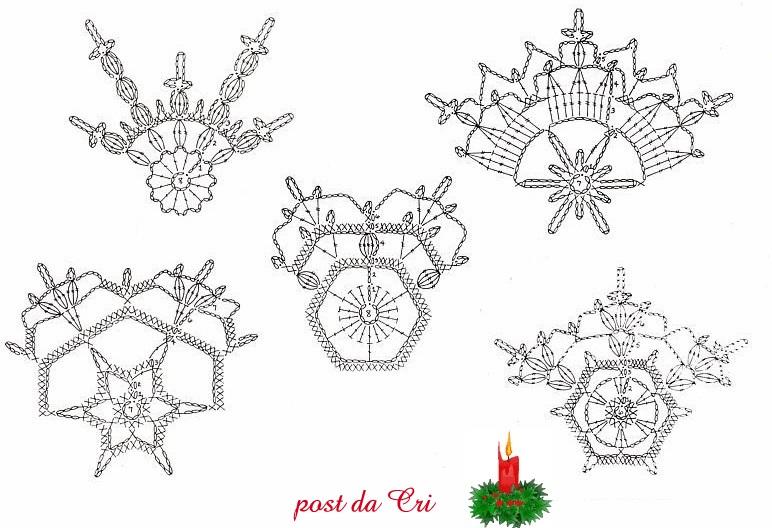 Famoso Sara CraftRoom79: Fiocchi di neve a uncinetto - Milano e le sue  YF42