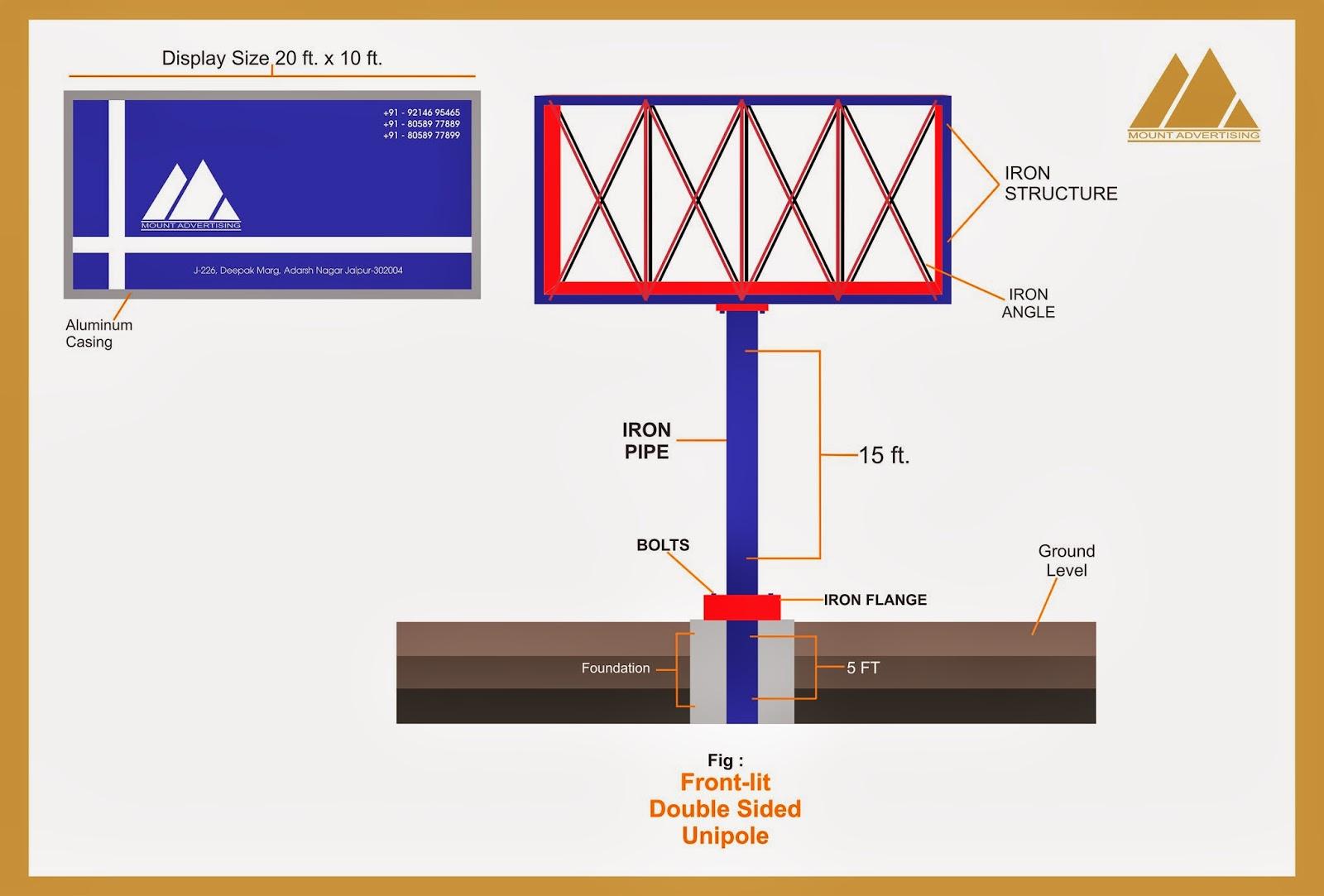 Double Pole Structure : Mount advertising services uni pole