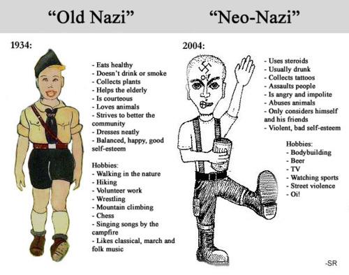 Punks vs skinsheads nazis - Videos On-line - Taringa!
