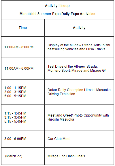 Mitsubishi Summer Expo Daily Activities