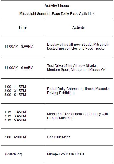 Mitsubishi Summer Expo Daily Activities