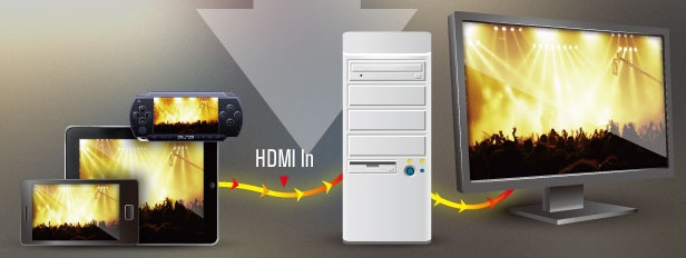 HDMI in Technology ASRock