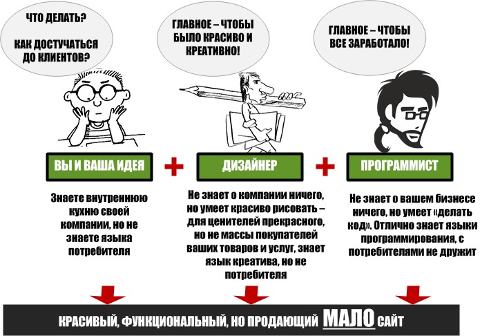 Образец договора на оказания услуг по распространению листовок
