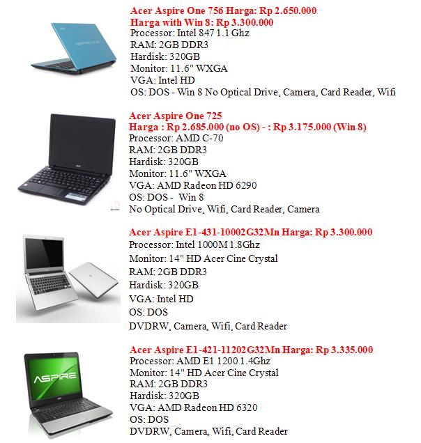 Daftar Harga Laptop Acer Terbaru Desember 2013