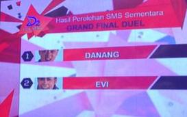 Perolehan polling SMS setelah setengah Show