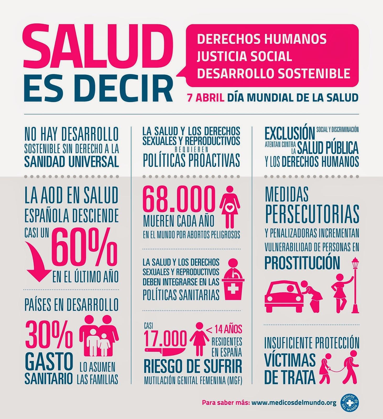 M U00e9dicos Del Mundo 7 De Abril D U00eda Mundial De La Salud