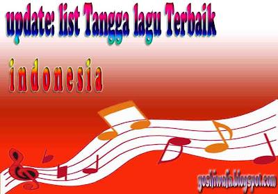150 Lagu Terbaik Indonesia