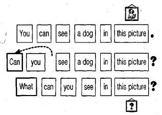 Буква y перед гласной, после гласной и в конце слов в безударном слоге. Применение глаголов can, may и must в английском языке.