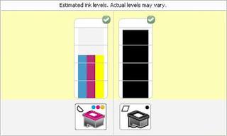 niveles estimados de tinta