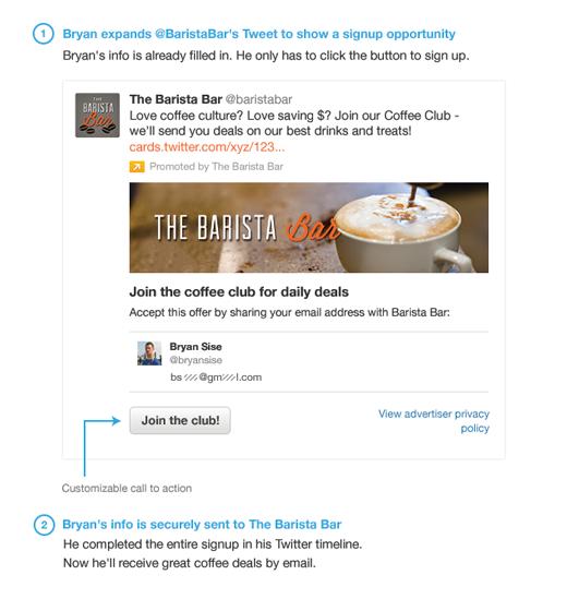 Twitter Now Adds Card to Help Business