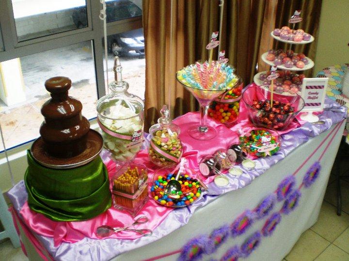 Amalia S Chocolate N Cupcake Blog Candy Buffet Choc