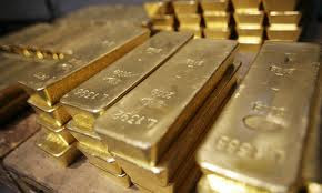 Gold Money Silver Trade ทองคำ Gold Future Gold Today Gold Bar Chart Investment Analysis