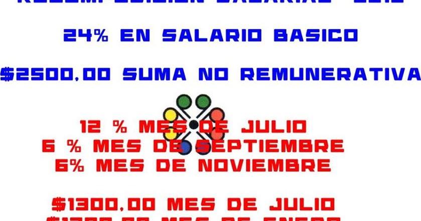 UOYEP: 24% de aumento salarial más 2500 no remunerativos para