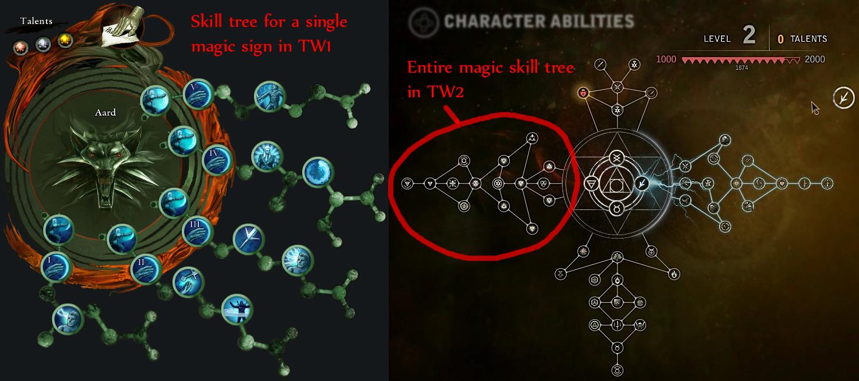 spiel alchemie