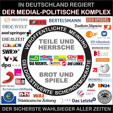 Massenmedien Boykott!