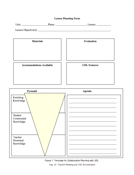 Leadership in public education the art and science of for Lesson preparation template